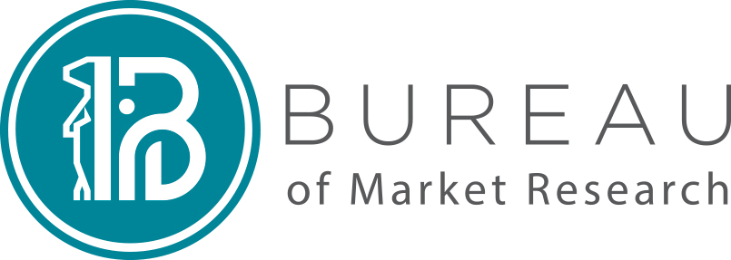 Consumer Neuroscience at the Bureau of Market Research
